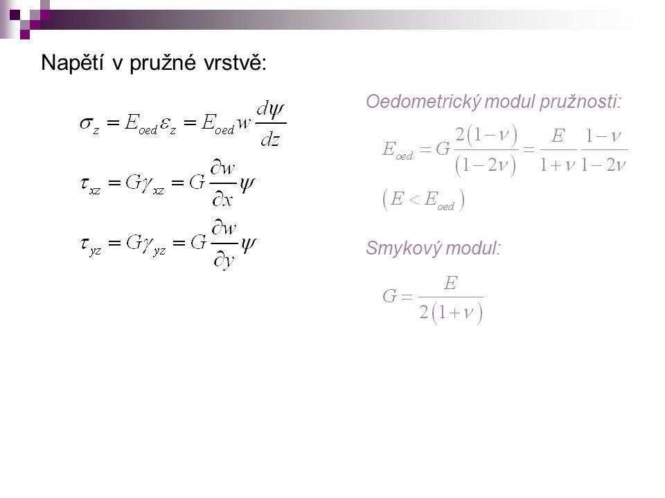 Napětí v pružné vrstvě: Oedometrický modul pružnosti: Smykový modul: