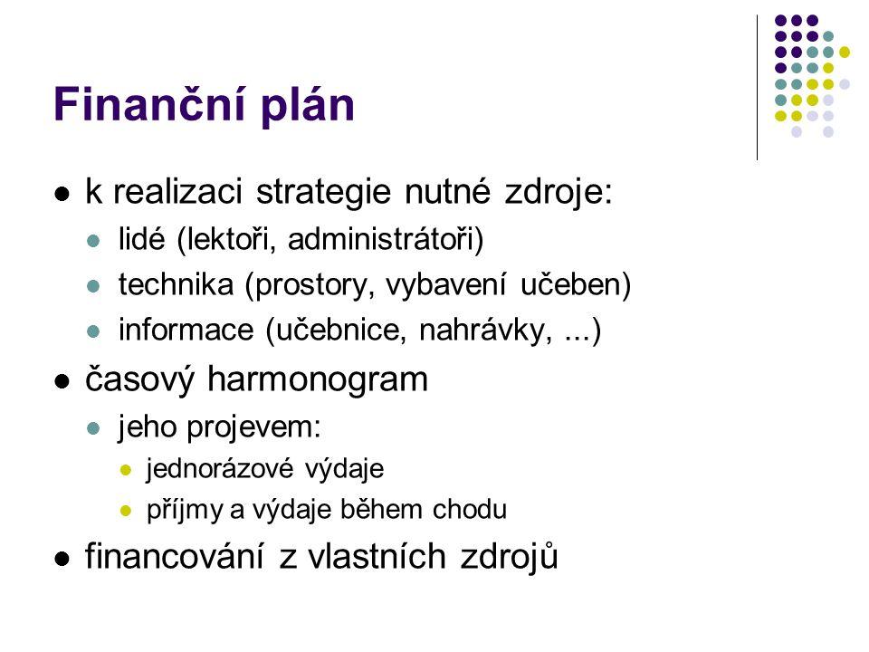 Finanční plán k realizaci strategie nutné zdroje: lidé (lektoři, administrátoři) technika (prostory, vybavení učeben) informace (učebnice, nahrávky,..