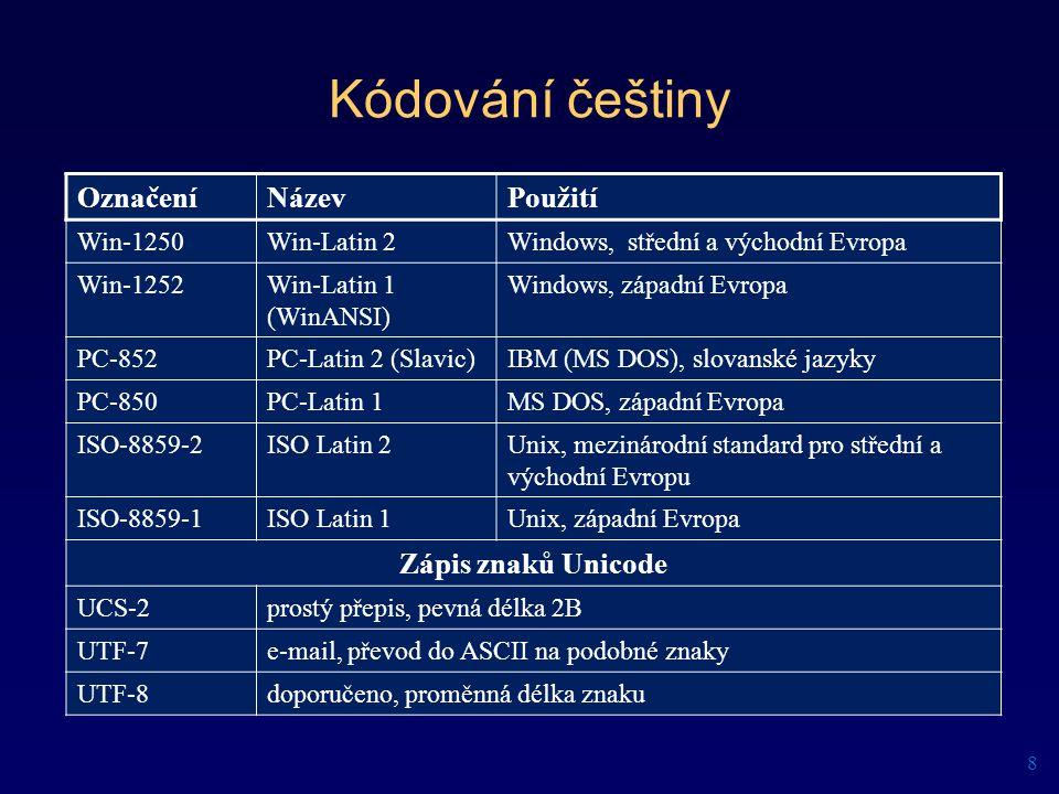 Kódování češtiny OznačeníNázevPoužití Win-1250Win-Latin 2Windows, střední a východní Evropa Win-1252Win-Latin 1 (WinANSI) Windows, západní Evropa PC-8