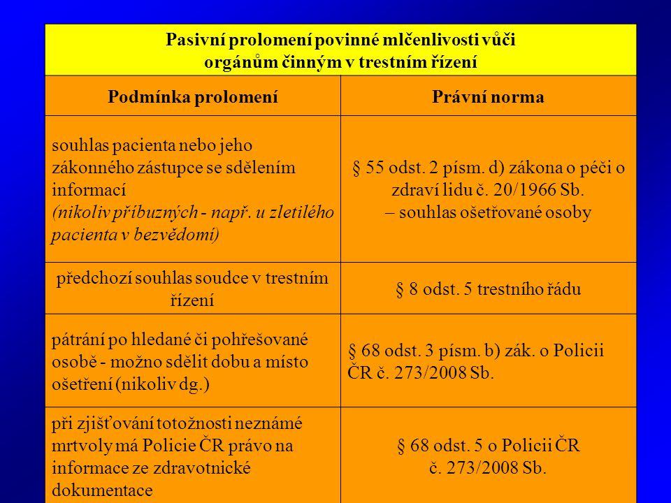 Pasivní prolomení povinné mlčenlivosti vůči orgánům činným v trestním řízení Podmínka prolomeníPrávní norma souhlas pacienta nebo jeho zákonného zástupce se sdělením informací (nikoliv příbuzných - např.