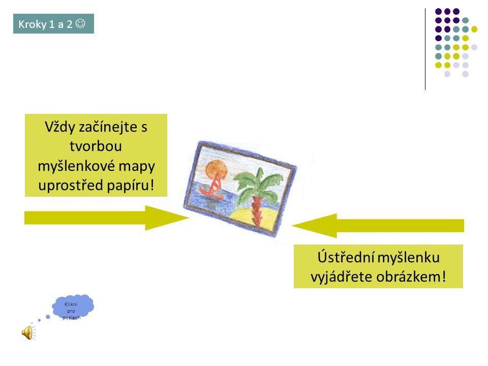 Kroky 1 a 2 Vždy začínejte s tvorbou myšlenkové mapy uprostřed papíru! Ústřední myšlenku vyjádřete obrázkem! Klikni pro poslech