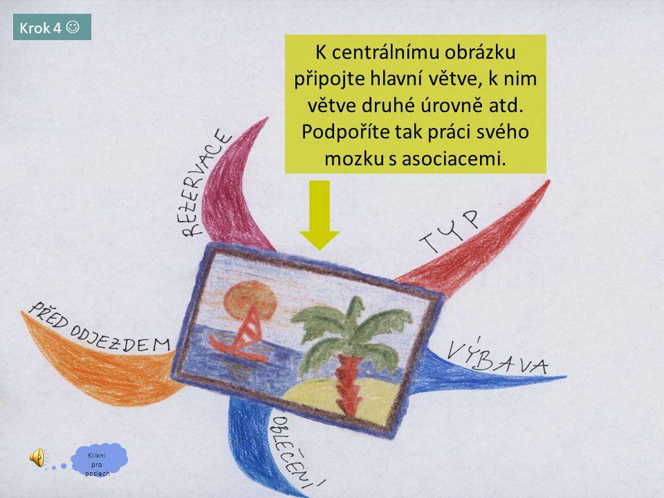 Krok 4 K centrálnímu obrázku připojte hlavní větve, k nim větve druhé úrovně atd. Podpoříte tak práci svého mozku s asociacemi. Klikni pro poslech