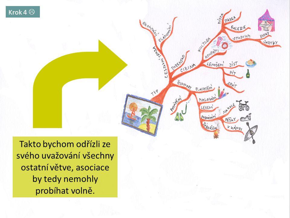 Krok 5 Větve zakreslujte jako křivky, nenuďte svůj mozek! Klikni pro poslech