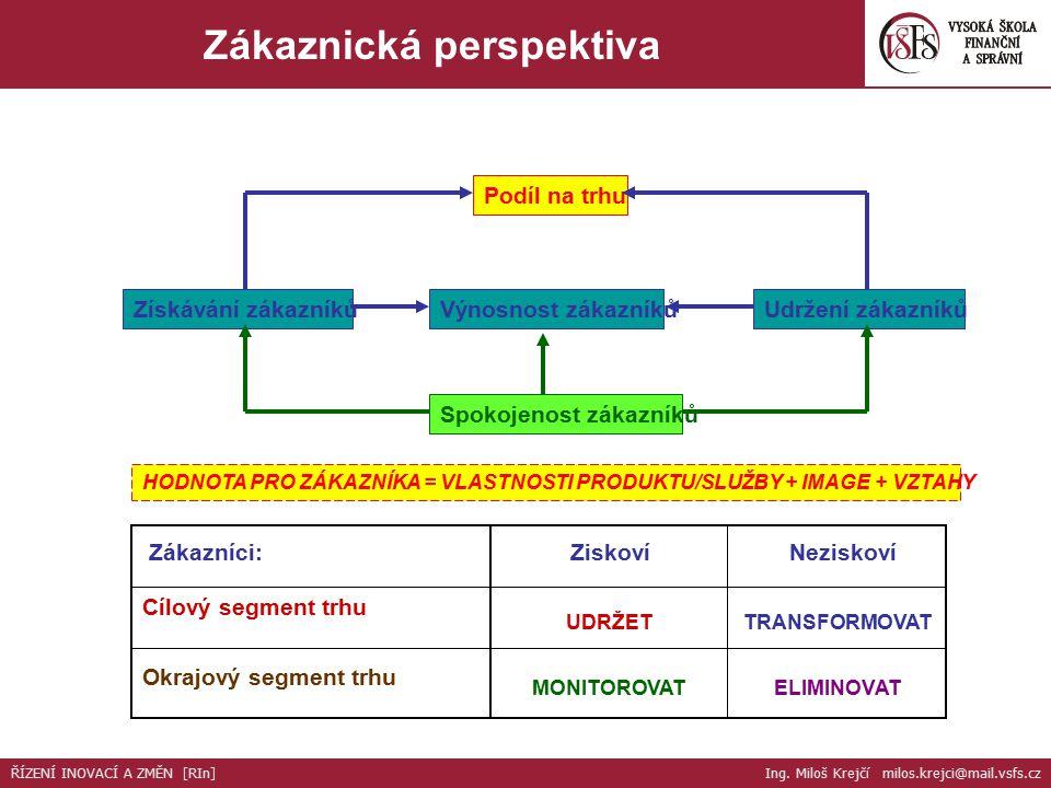 Podíl na trhu Spokojenost zákazníků Udržení zákazníkůVýnosnost zákazníkůZískávání zákazníků Zákazníci: Ziskoví Neziskoví Cílový segment trhu Okrajový segment trhu UDRŽETTRANSFORMOVAT MONITOROVATELIMINOVAT HODNOTA PRO ZÁKAZNÍKA = VLASTNOSTI PRODUKTU/SLUŽBY + IMAGE + VZTAHY ŘÍZENÍ INOVACÍ A ZMĚN [RIn] Ing.