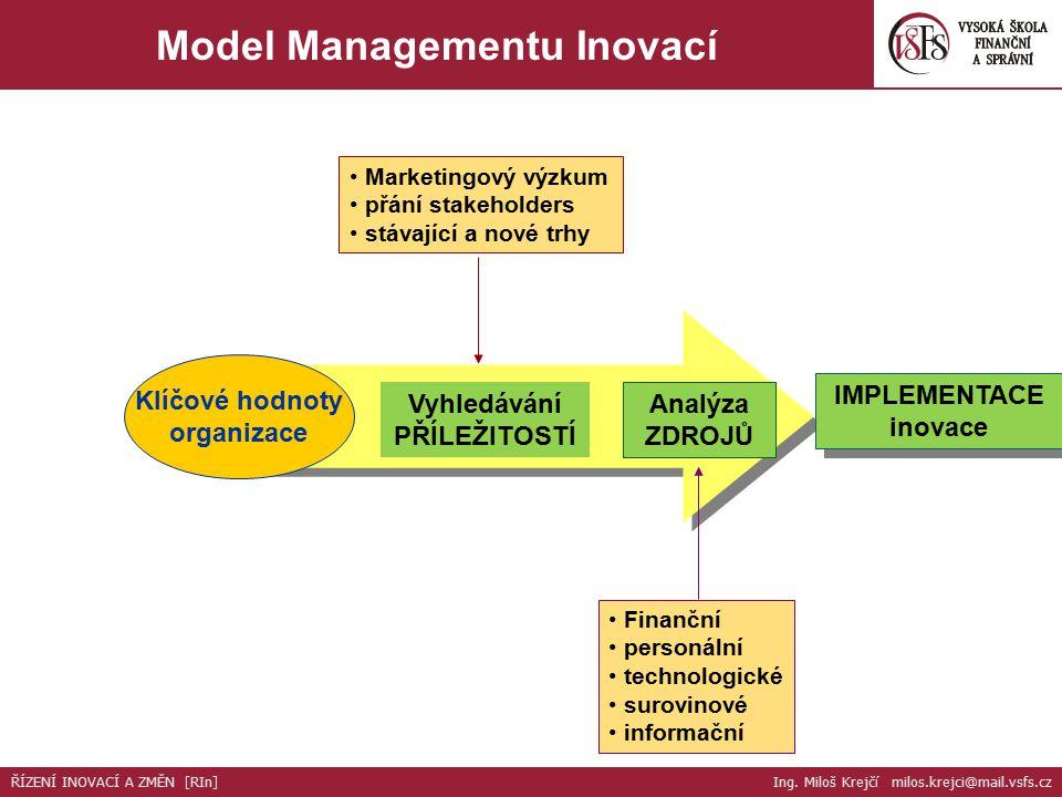 Klíčové hodnoty organizace IMPLEMENTACE inovace Vyhledávání PŘÍLEŽITOSTÍ Analýza ZDROJŮ Marketingový výzkum přání stakeholders stávající a nové trhy Finanční personální technologické surovinové informační Model Managementu Inovací ŘÍZENÍ INOVACÍ A ZMĚN [RIn] Ing.