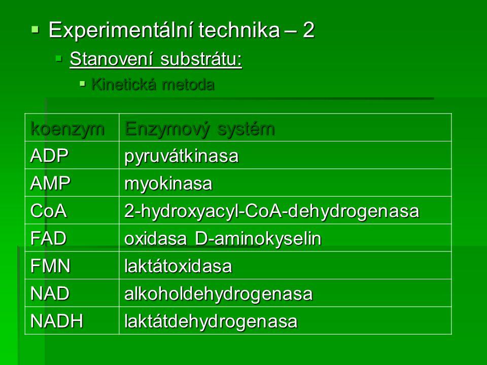 koenzym Enzymový systém ADP pyruvátkinasa AMPmyokinasa CoA2-hydroxyacyl-CoA-dehydrogenasa FAD oxidasa D-aminokyselin FMNlaktátoxidasa NADalkoholdehydrogenasa NADHlaktátdehydrogenasa  Experimentální technika – 2  Stanovení substrátu:  Kinetická metoda