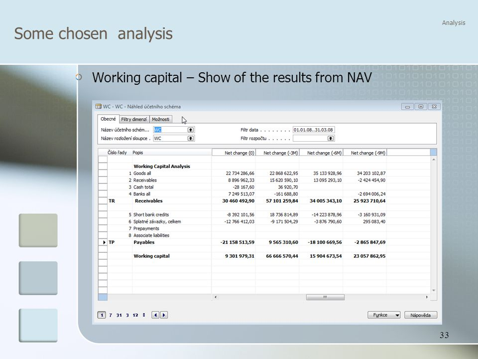 Analysis Working capital – Show of the results from NAV 33 Some chosen analysis