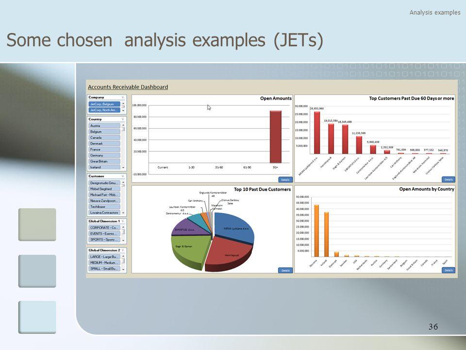 Some chosen analysis examples (JETs) Analysis examples 36