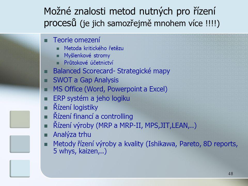 48 Možné znalosti metod nutných pro řízení procesů (je jich samozřejmě mnohem více !!!!) Teorie omezení Metoda kritického řetězu Myšlenkové stromy Průtokové účetnictví Balanced Scorecard- Strategické mapy SWOT a Gap Analysis MS Office (Word, Powerpoint a Excel) ERP systém a jeho logiku Řízení logistiky Řízení financí a controlling Řízení výroby (MRP a MRP-II, MPS,JIT,LEAN,..) Analýza trhu Metody řízení výroby a kvality (Ishikawa, Pareto, 8D reports, 5 whys, kaizen,..)