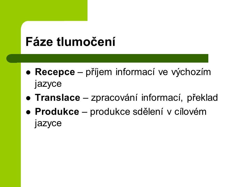 Fáze tlumočení Recepce – příjem informací ve výchozím jazyce Translace – zpracování informací, překlad Produkce – produkce sdělení v cílovém jazyce