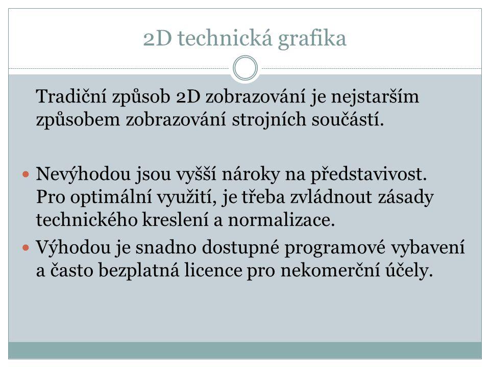 3D technická grafika Člověk vnímá objekty prostorově a proto je mu mnohem bližší modelování v 3D.