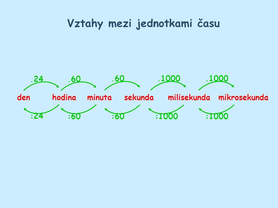 Vztahy mezi jednotkami času densekundamilisekundamikrosekunda.24 :24 hodinaminuta.60 :60.60 :60.1000 :1000.1000 :1000