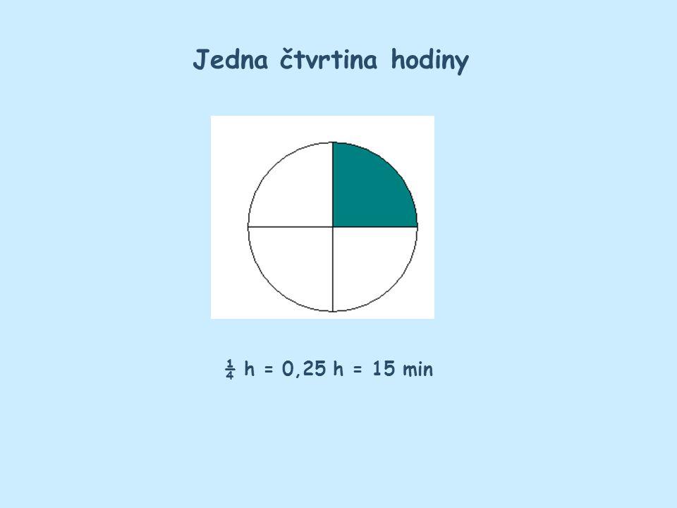Jedna čtvrtina hodiny ¼ h = 0,25 h = 15 min