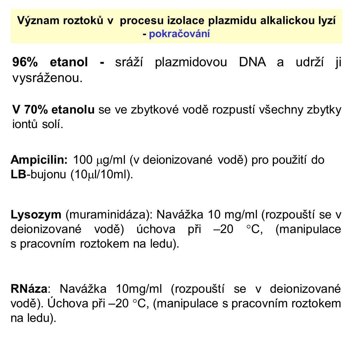 Význam roztoků v procesu izolace plazmidu alkalickou lyzí - pokračování 96% etanol - sráží plazmidovou DNA a udrží ji vysráženou.