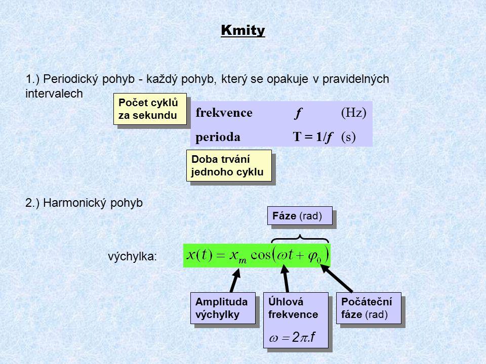 Kmity 1.) Periodický pohyb - každý pohyb, který se opakuje v pravidelných intervalech 2.) Harmonický pohyb výchylka: frekvence f (Hz) perioda T = 1/f (s) Počet cyklů za sekundu Doba trvání jednoho cyklu Amplituda výchylky Úhlová frekvence  2  f Úhlová frekvence  2  f Počáteční fáze (rad) Fáze (rad)