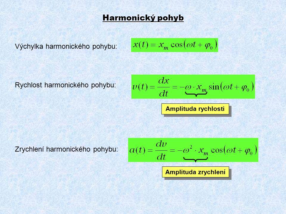 Harmonický pohyb Výchylka harmonického pohybu: Rychlost harmonického pohybu: Zrychlení harmonického pohybu: Amplituda rychlosti Amplituda zrychlení