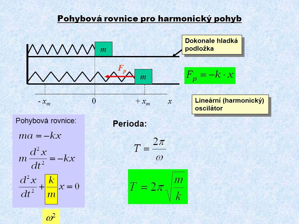 Pohybová rovnice pro harmonický pohyb - x m 0 + x m x FpFp m m Dokonale hladká podložka Pohybová rovnice:  Lineární (harmonický) oscilátor Perioda: