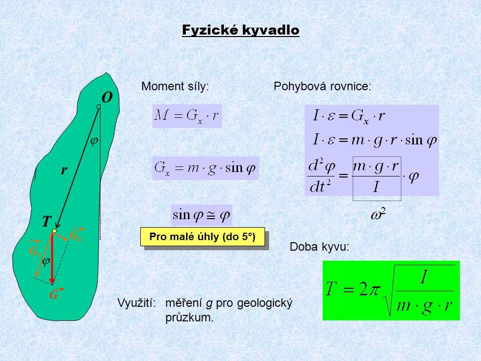 Fyzické kyvadlo  r Doba kyvu: G GyGy GxGx  Pohybová rovnice:  O T Pro malé úhly (do 5°) Moment síly: Využití: měření g pro geologický průzkum.