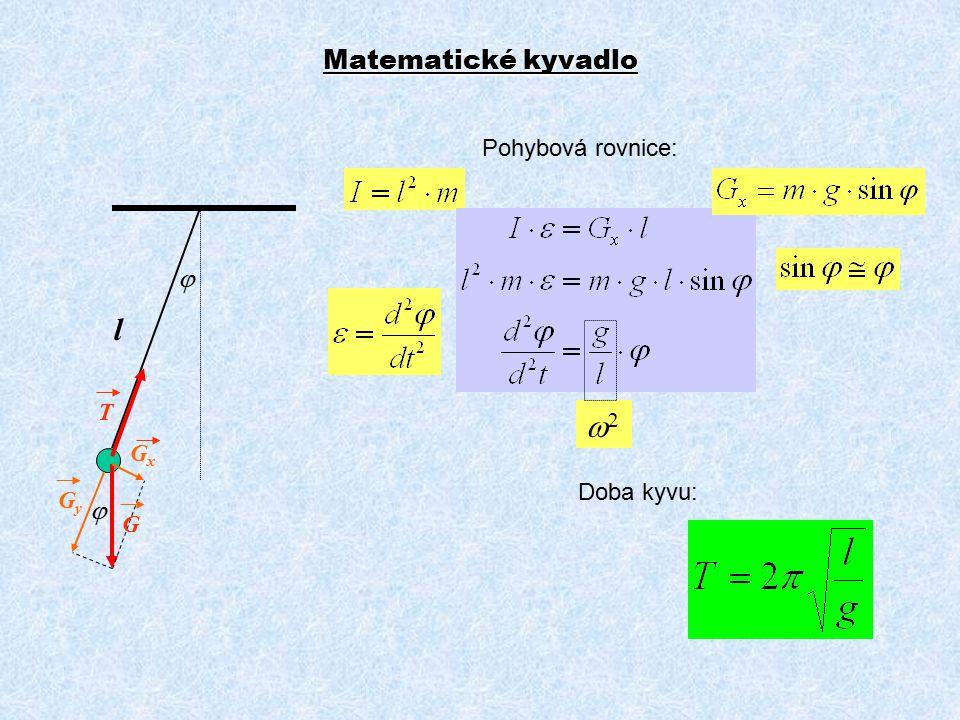 Matematické kyvadlo Pohybová rovnice:  l Doba kyvu: G GxGx GyGy T  