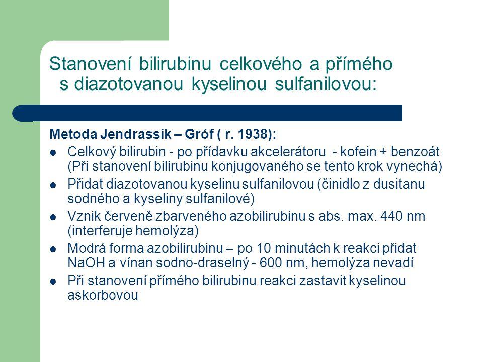 Stanovení bilirubinu celkového a přímého s diazotovanou kyselinou sulfanilovou: Metoda Jendrassik – Gróf ( r. 1938): Celkový bilirubin - po přídavku a