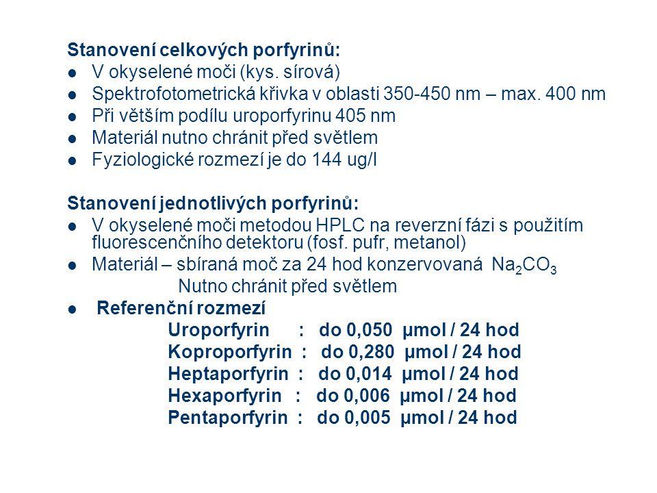 Stanovení celkových porfyrinů: V okyselené moči (kys. sírová) Spektrofotometrická křivka v oblasti 350-450 nm – max. 400 nm Při větším podílu uroporfy