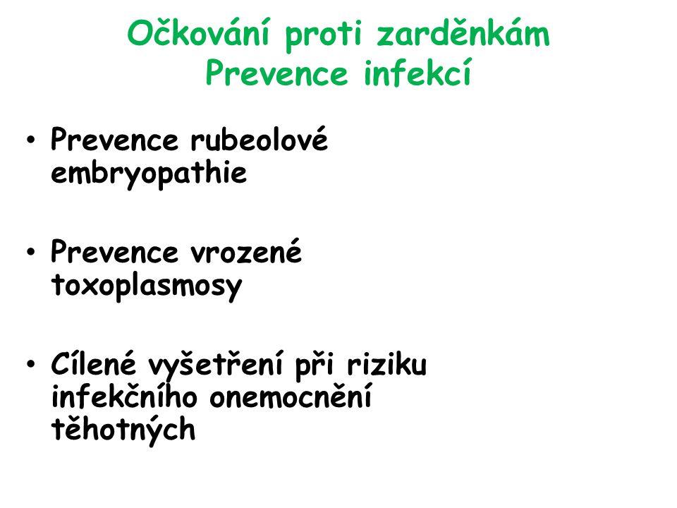 Očkování proti zarděnkám Prevence infekcí Prevence rubeolové embryopathie Prevence vrozené toxoplasmosy Cílené vyšetření při riziku infekčního onemocnění těhotných