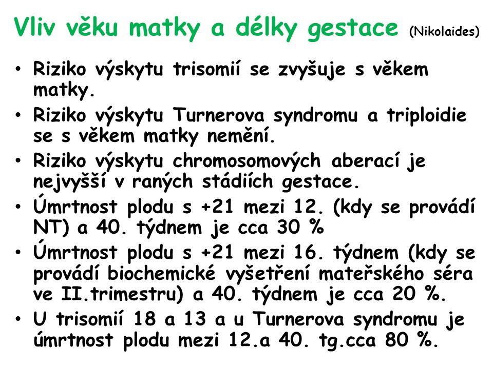 Vliv věku matky a délky gestace (Nikolaides) Riziko výskytu trisomií se zvyšuje s věkem matky.