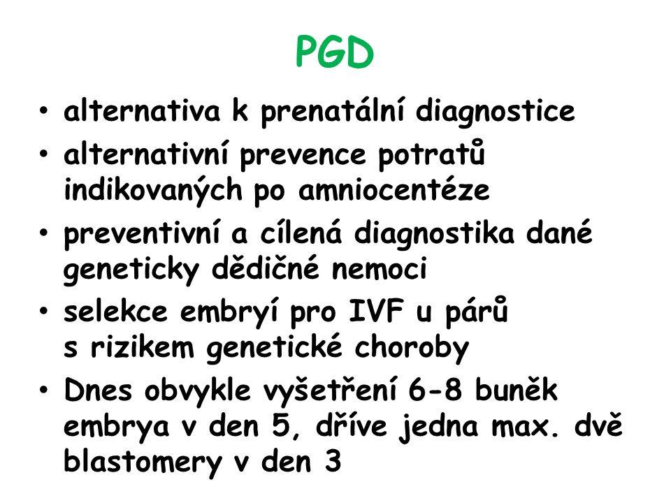 PGD alternativa k prenatální diagnostice alternativní prevence potratů indikovaných po amniocentéze preventivní a cílená diagnostika dané geneticky dědičné nemoci selekce embryí pro IVF u párů s rizikem genetické choroby Dnes obvykle vyšetření 6-8 buněk embrya v den 5, dříve jedna max.