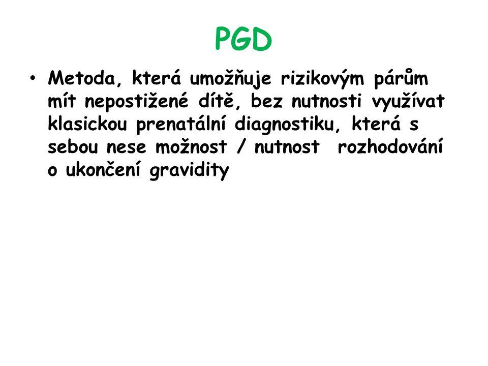 PGD Metoda, která umožňuje rizikovým párům mít nepostižené dítě, bez nutnosti využívat klasickou prenatální diagnostiku, která s sebou nese možnost / nutnost rozhodování o ukončení gravidity