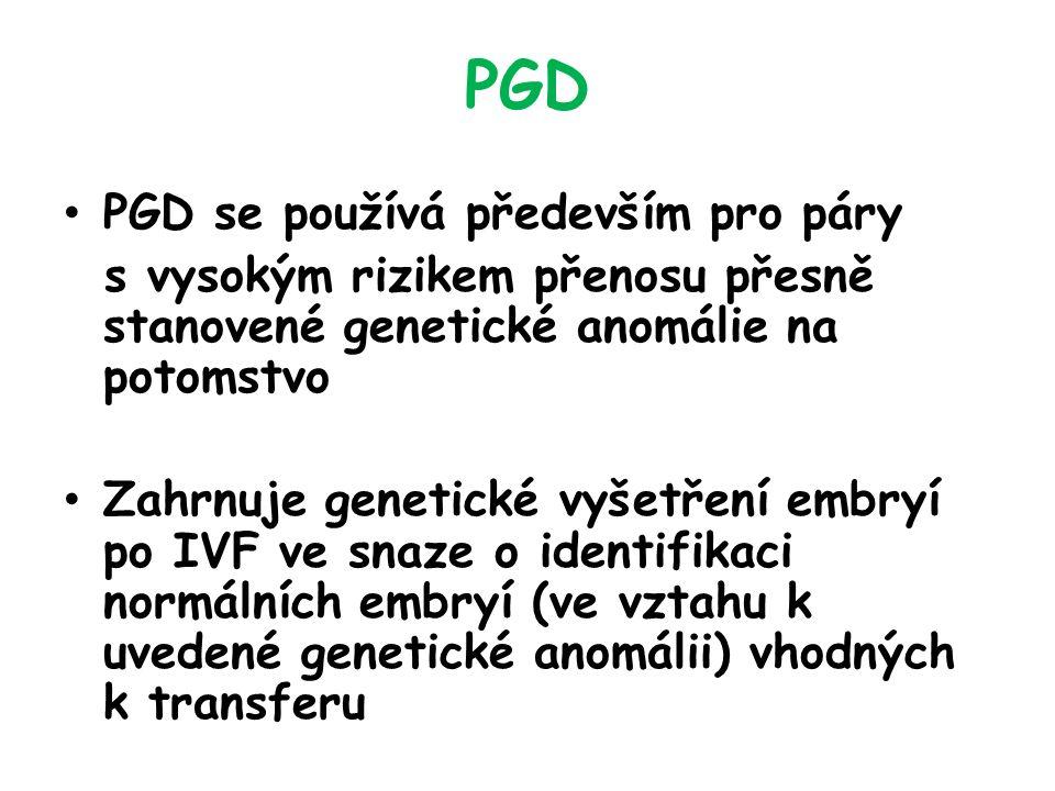 PGD PGD se používá především pro páry s vysokým rizikem přenosu přesně stanovené genetické anomálie na potomstvo Zahrnuje genetické vyšetření embryí po IVF ve snaze o identifikaci normálních embryí (ve vztahu k uvedené genetické anomálii) vhodných k transferu