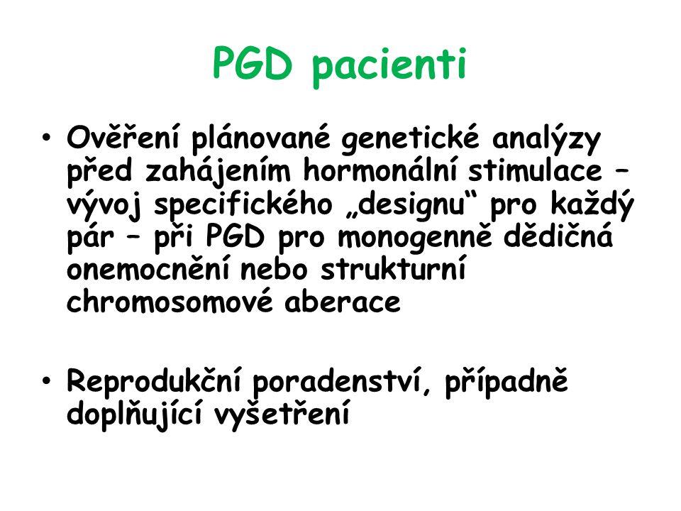 """PGD pacienti Ověření plánované genetické analýzy před zahájením hormonální stimulace – vývoj specifického """"designu pro každý pár – při PGD pro monogenně dědičná onemocnění nebo strukturní chromosomové aberace Reprodukční poradenství, případně doplňující vyšetření"""