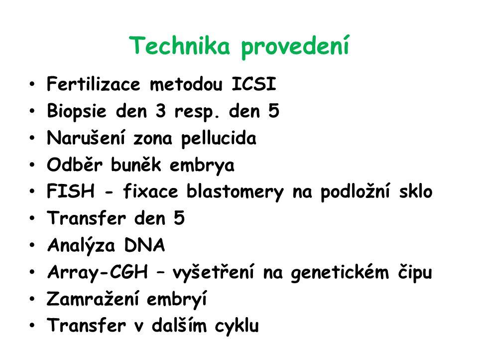 Technika provedení Fertilizace metodou ICSI Biopsie den 3 resp.