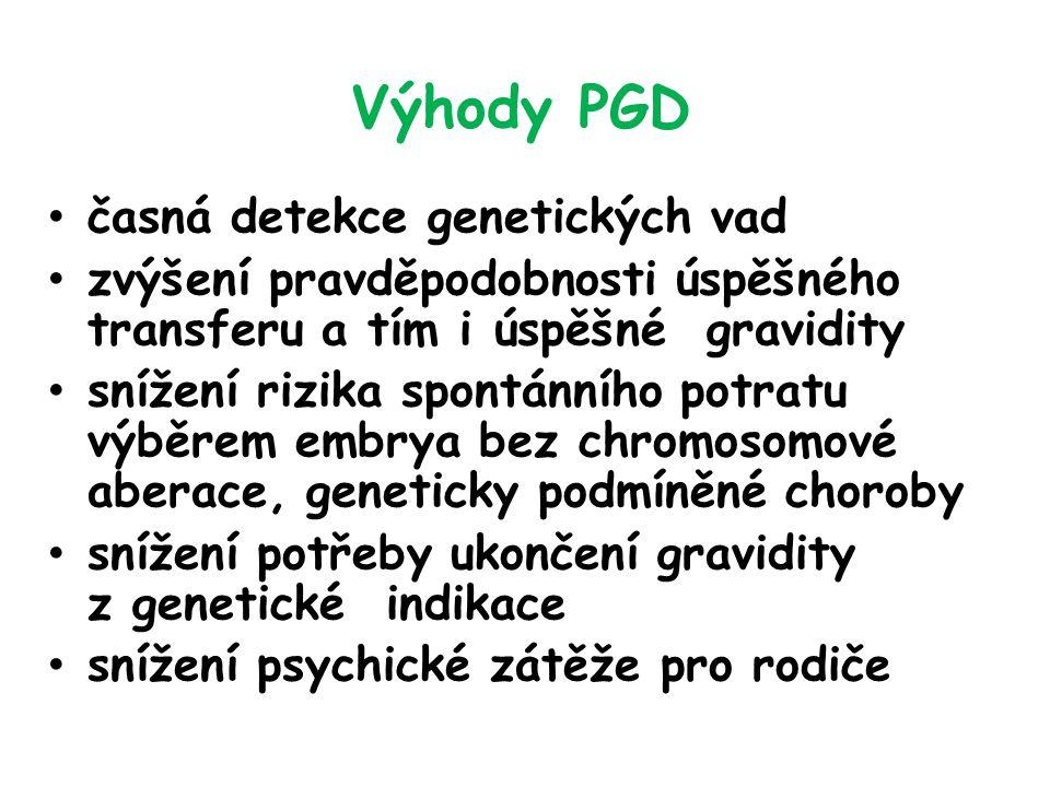 Výhody PGD časná detekce genetických vad zvýšení pravděpodobnosti úspěšného transferu a tím i úspěšné gravidity snížení rizika spontánního potratu výběrem embrya bez chromosomové aberace, geneticky podmíněné choroby snížení potřeby ukončení gravidity z genetické indikace snížení psychické zátěže pro rodiče