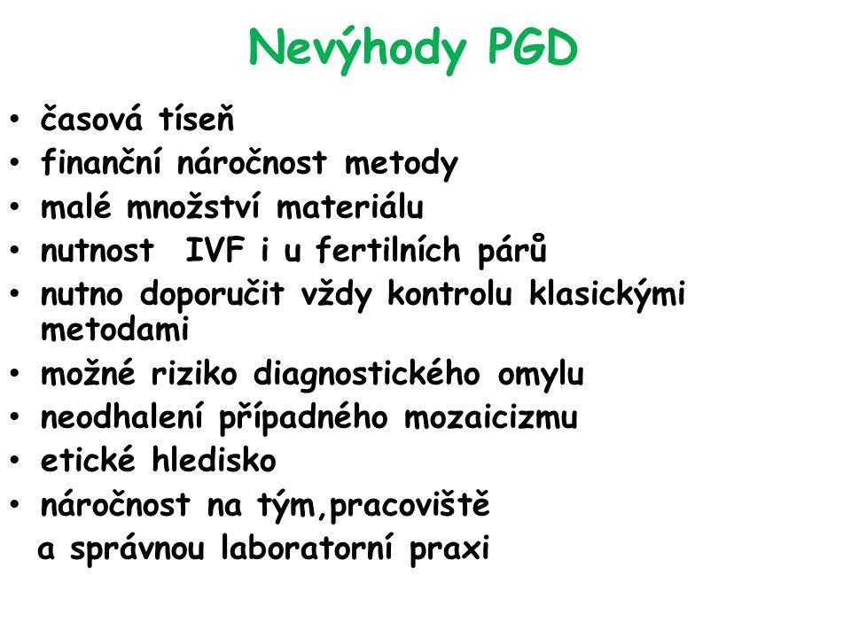 Nevýhody PGD časová tíseň finanční náročnost metody malé množství materiálu nutnost IVF i u fertilních párů nutno doporučit vždy kontrolu klasickými metodami možné riziko diagnostického omylu neodhalení případného mozaicizmu etické hledisko náročnost na tým,pracoviště a správnou laboratorní praxi