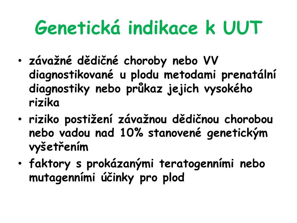 Genetická indikace k UUT závažné dědičné choroby nebo VV diagnostikované u plodu metodami prenatální diagnostiky nebo průkaz jejich vysokého rizika riziko postižení závažnou dědičnou chorobou nebo vadou nad 10% stanovené genetickým vyšetřením faktory s prokázanými teratogenními nebo mutagenními účinky pro plod