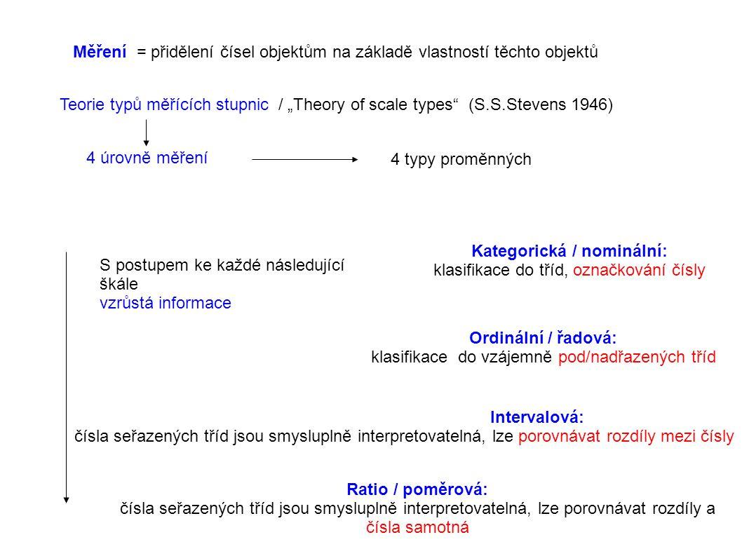 """Teorie typů měřících stupnic / """"Theory of scale types (S.S.Stevens 1946) 4 úrovně měření Měření = přidělení čísel objektům na základě vlastností těchto objektů Kategorická / nominální: klasifikace do tříd, označkování čísly Ordinální / řadová: klasifikace do vzájemně pod/nadřazených tříd Intervalová: čísla seřazených tříd jsou smysluplně interpretovatelná, lze porovnávat rozdíly mezi čísly 4 typy proměnných Ratio / poměrová: čísla seřazených tříd jsou smysluplně interpretovatelná, lze porovnávat rozdíly a čísla samotná S postupem ke každé následující škále vzrůstá informace"""