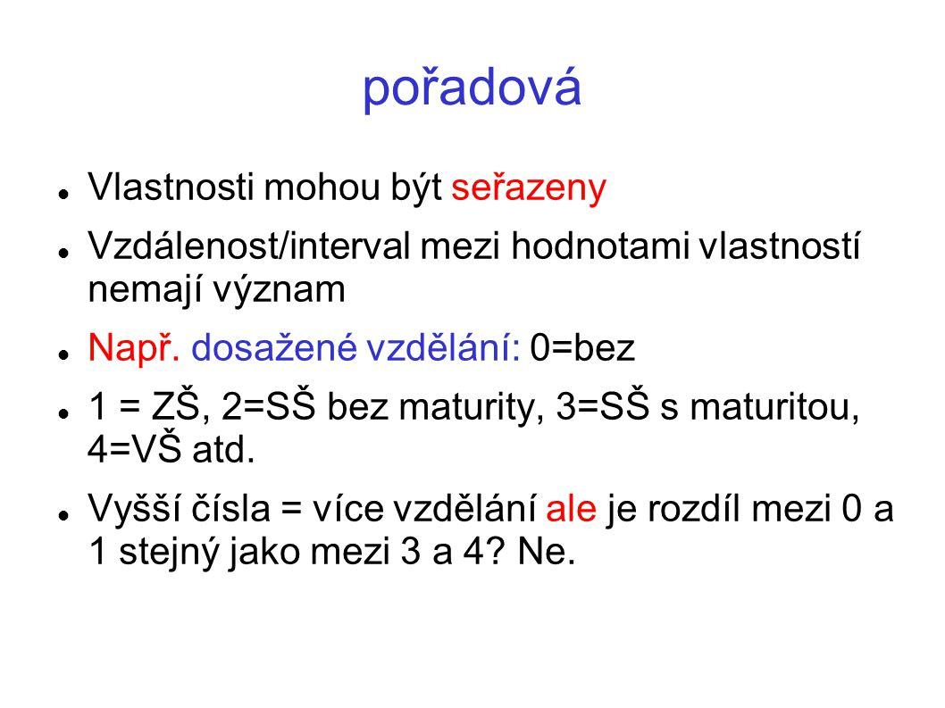 pořadová Vlastnosti mohou být seřazeny Vzdálenost/interval mezi hodnotami vlastností nemají význam Např. dosažené vzdělání: 0=bez 1 = ZŠ, 2=SŠ bez mat