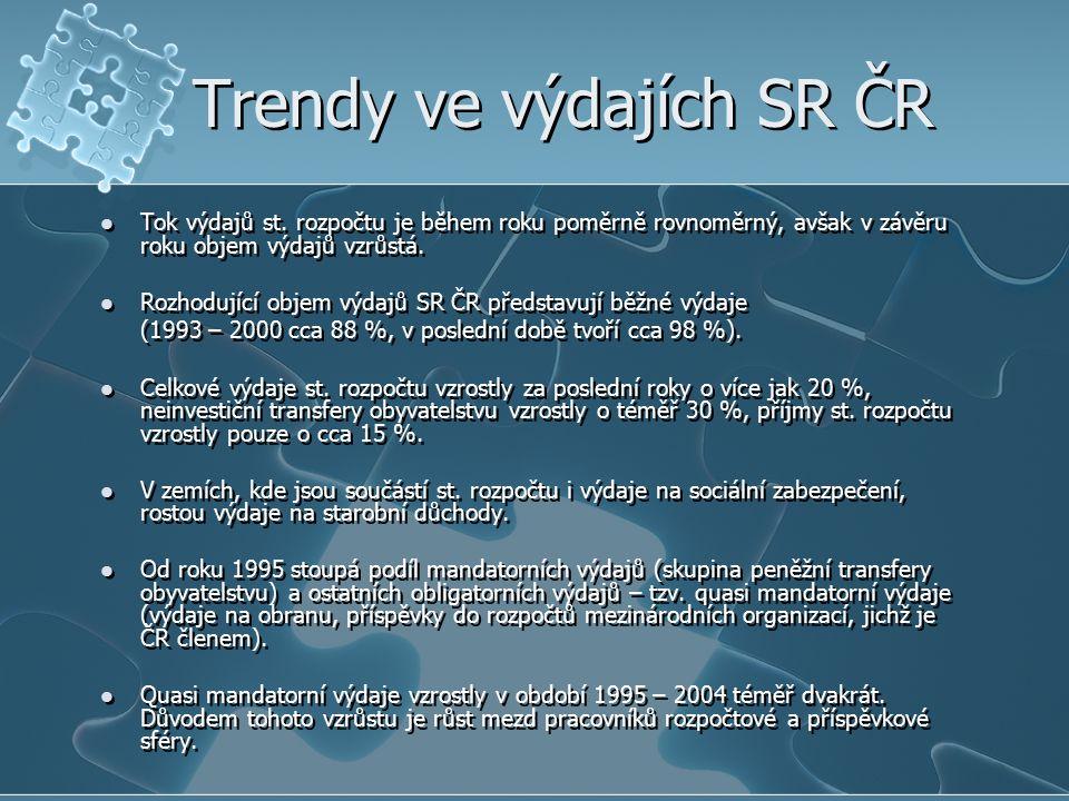 Trendy ve výdajích SR ČR Tok výdajů st.