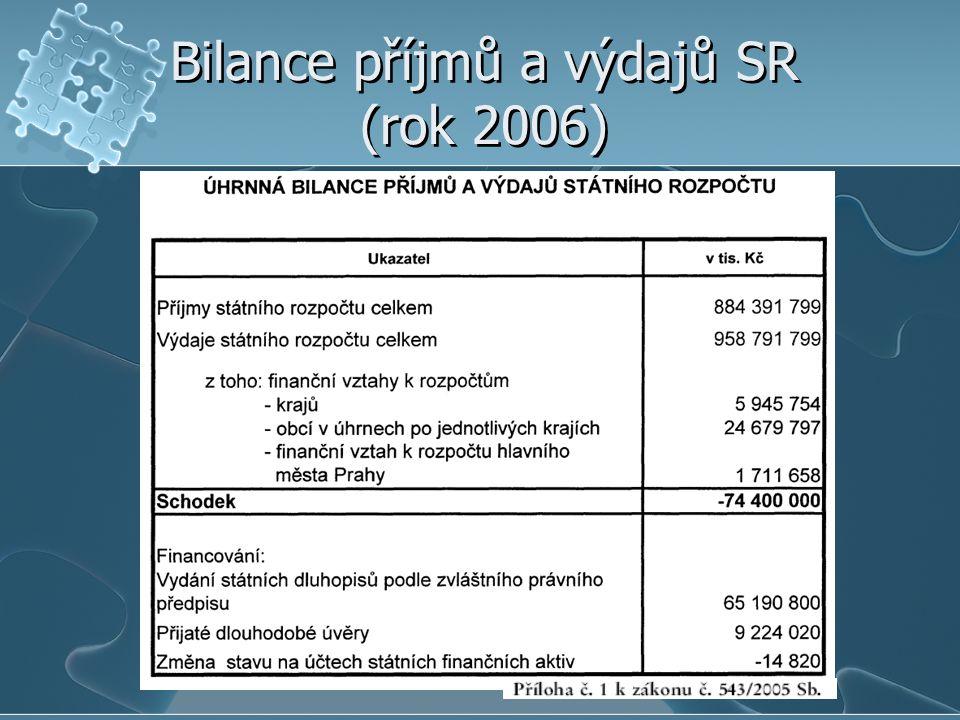 Bilance příjmů a výdajů SR (rok 2006)