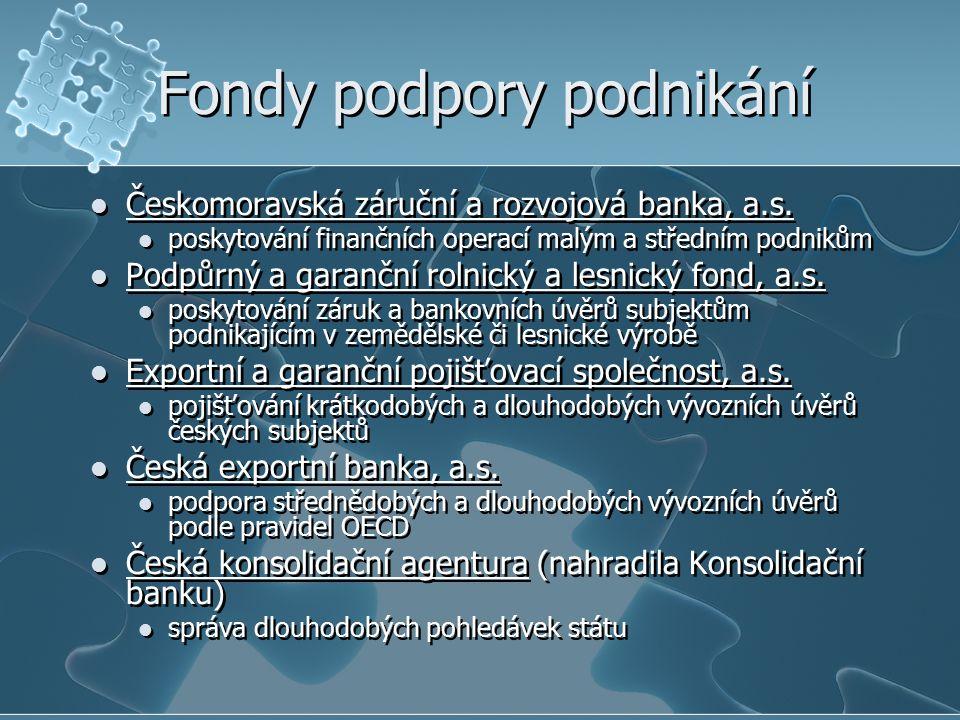 Fondy podpory podnikání Českomoravská záruční a rozvojová banka, a.s. poskytování finančních operací malým a středním podnikům Podpůrný a garanční rol