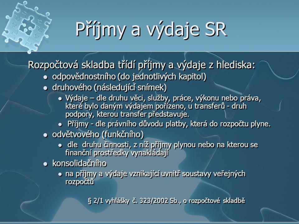 Zdroj: www.czso.cz/csu/edicniplan.nsf/t/D000345F6C/$File/1525-04-06.pdf