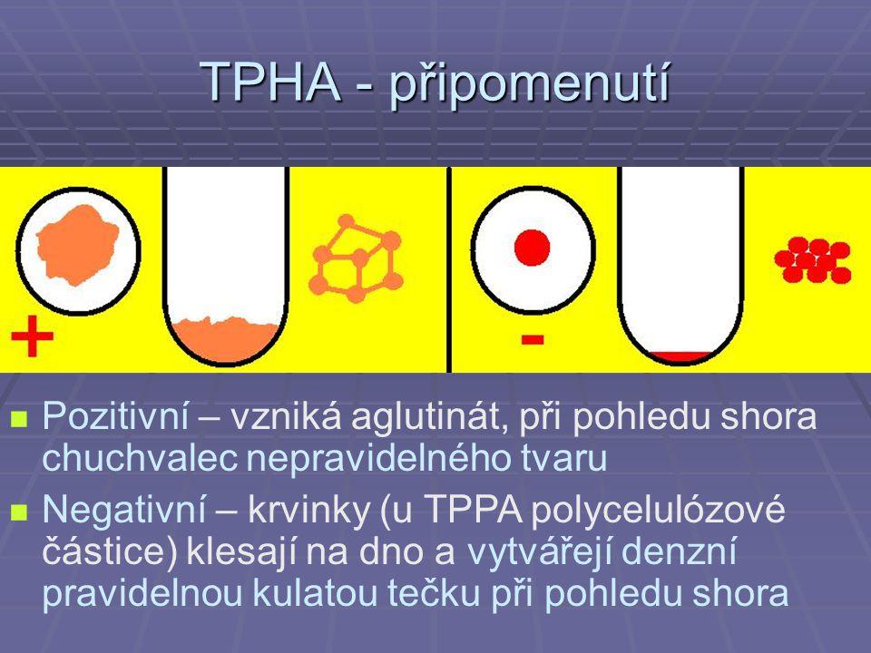 TPHA - připomenutí Pozitivní – vzniká aglutinát, při pohledu shora chuchvalec nepravidelného tvaru Negativní – krvinky (u TPPA polycelulózové částice)