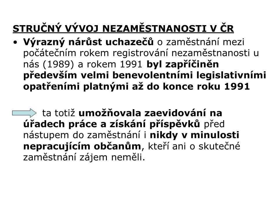 STRUČNÝ VÝVOJ NEZAMĚSTNANOSTI V ČR Výrazný nárůst uchazečů o zaměstnání mezi počátečním rokem registrování nezaměstnanosti u nás (1989) a rokem 1991 b