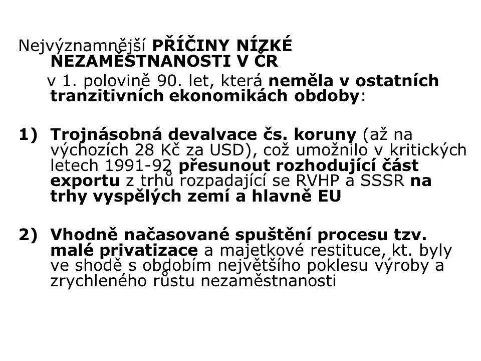 Nejvýznamnější PŘÍČINY NÍZKÉ NEZAMĚSTNANOSTI V ČR v 1. polovině 90. let, která neměla v ostatních tranzitivních ekonomikách obdoby: 1)Trojnásobná deva