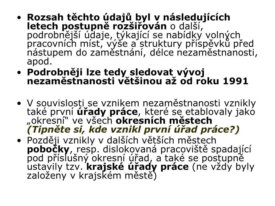 Vývoj míry registrované nezaměstnanosti v ČR Lokální maximum: únor 2011 – 9,9 %