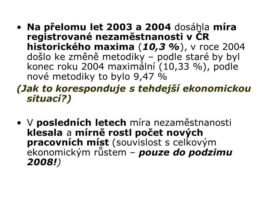 Na přelomu let 2003 a 2004 dosáhla míra registrované nezaměstnanosti v ČR historického maxima (10,3 %), v roce 2004 došlo ke změně metodiky – podle staré by byl konec roku 2004 maximální (10,33 %), podle nové metodiky to bylo 9,47 % (Jak to koresponduje s tehdejší ekonomickou situací ) V posledních letech míra nezaměstnanosti klesala a mírně rostl počet nových pracovních míst (souvislost s celkovým ekonomickým růstem – pouze do podzimu 2008!)