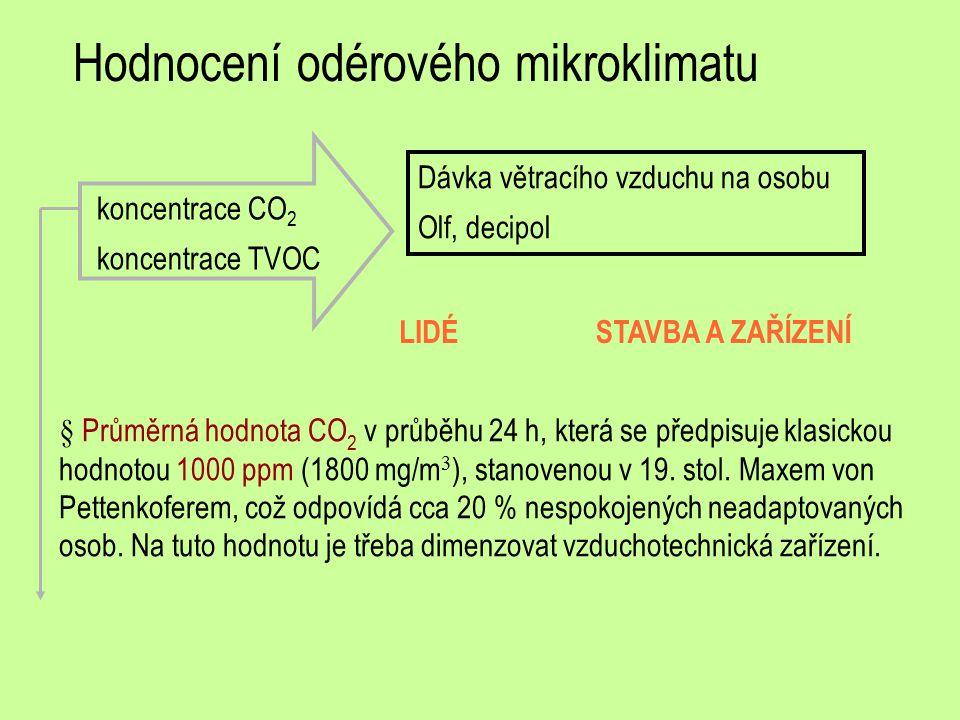 Hodnocení odérového mikroklimatu Dávka větracího vzduchu na osobu Olf, decipol § Průměrná hodnota CO 2 v průběhu 24 h, která se předpisuje klasickou h