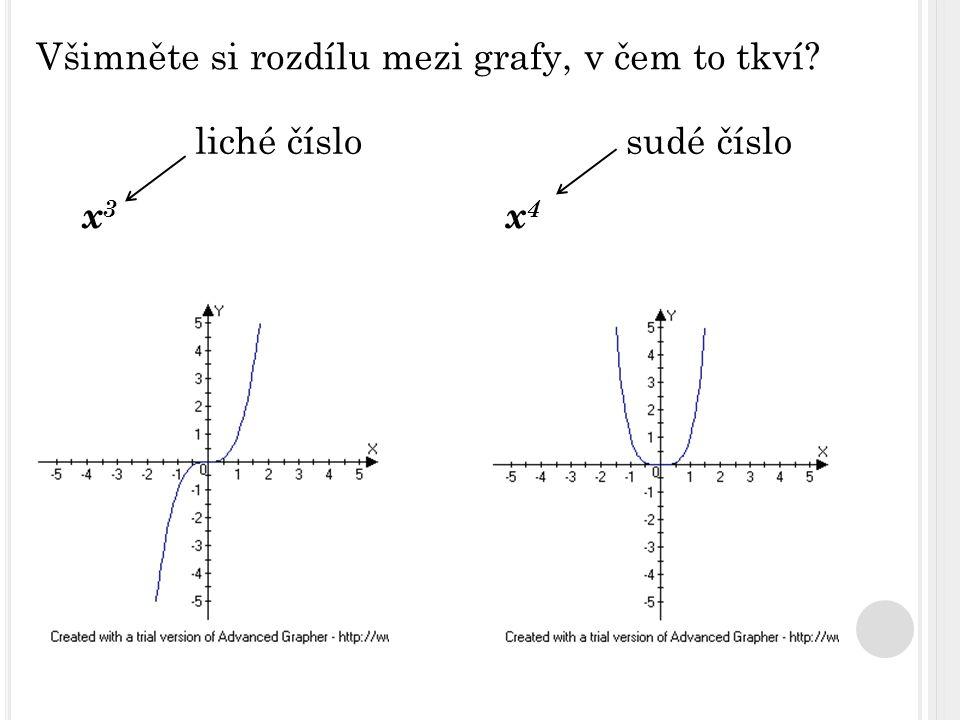 x3x3 x4x4 liché číslosudé číslo