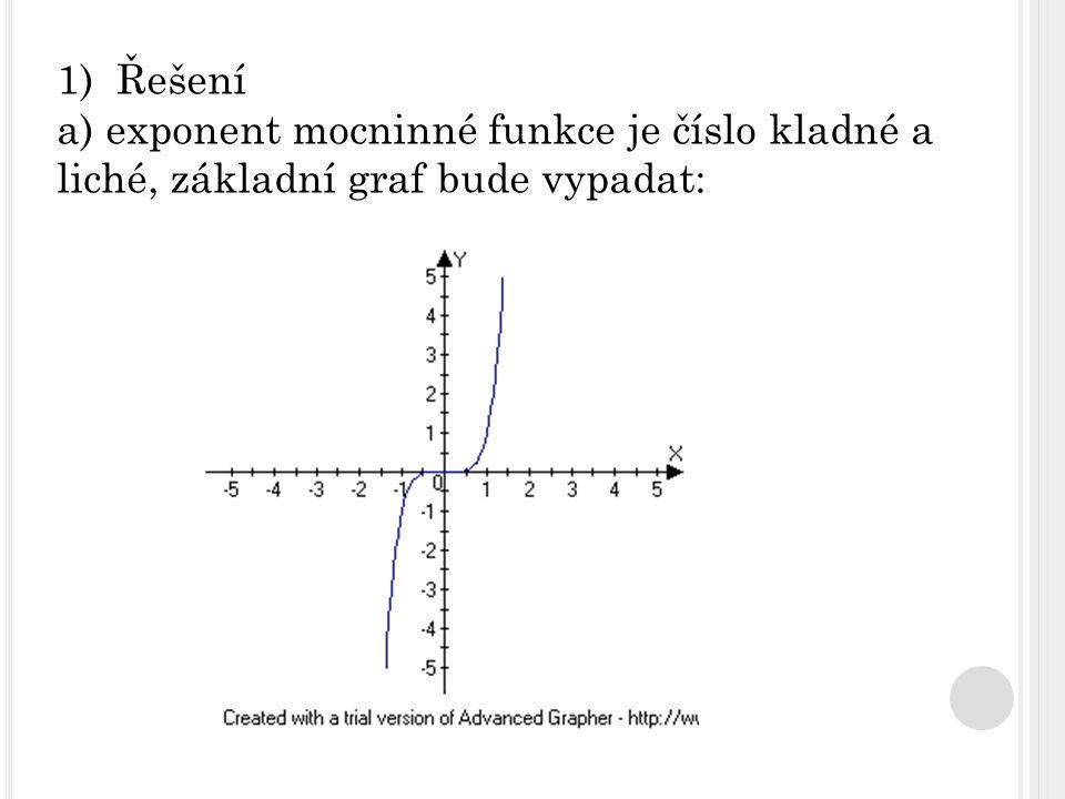 1)Řešení a) exponent mocninné funkce je číslo kladné a liché, základní graf bude vypadat: