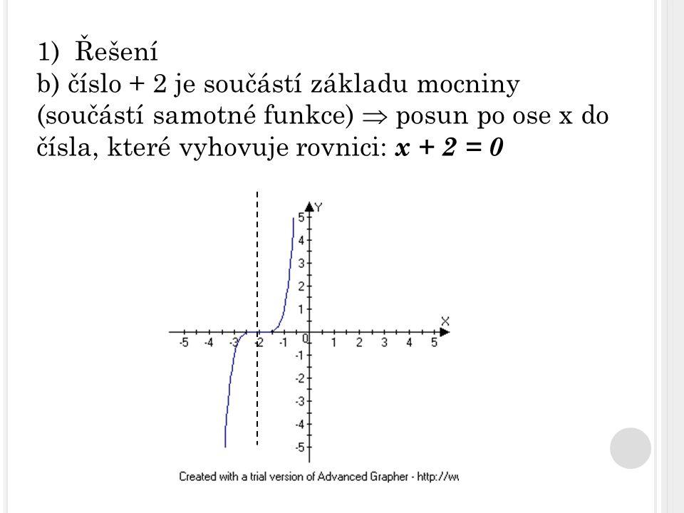 1)Řešení b) číslo + 2 je součástí základu mocniny (součástí samotné funkce)  posun po ose x do čísla, které vyhovuje rovnici: x + 2 = 0